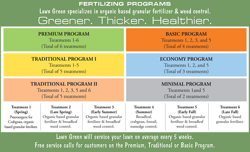 Lawn Green specializes in organic based granular fertilizer and weed control. Greener. Thicker. Healthier.